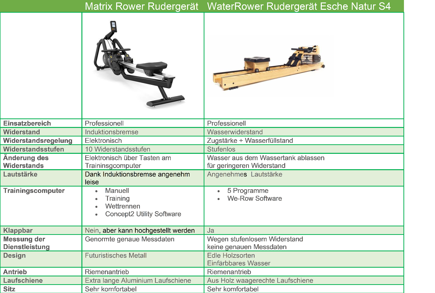 WaterRower_oder_Matrix_Ruderergometer