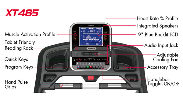Trainingscomputer Spirit Fitness Laufband XT485